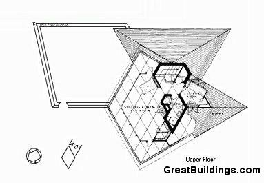 D Architecture Karya Karya Frank Lloyd Wright
