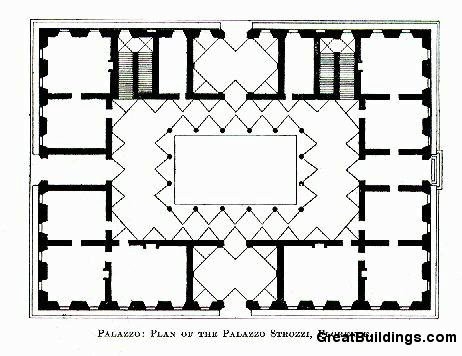 Palazzo_Strozzi_Plan Palazzo Floor Plan For House Builders on construction floor plans, furniture floor plans, restaurants floor plans, hotels floor plans, interior design floor plans, schools floor plans, banks floor plans,