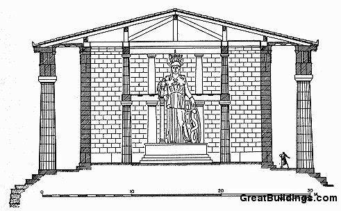 Www Greatbuildings Com Buildings The Parthenon Html