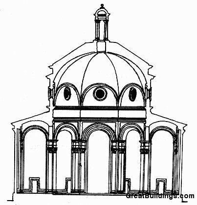 Great Buildings Drawing - S. Maria degli Angeli
