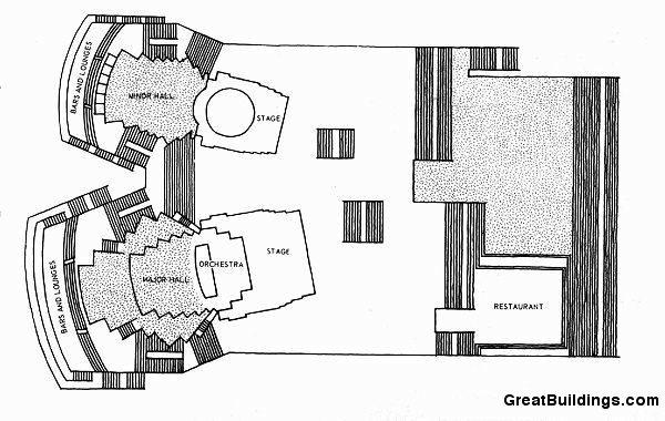 Sydney Opera House Site Plan. Layout Of Sydney Opera House With ...